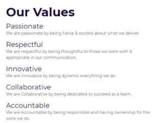 daub values