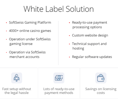softswiss white label solution