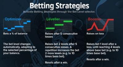 Elk Betting Strategy