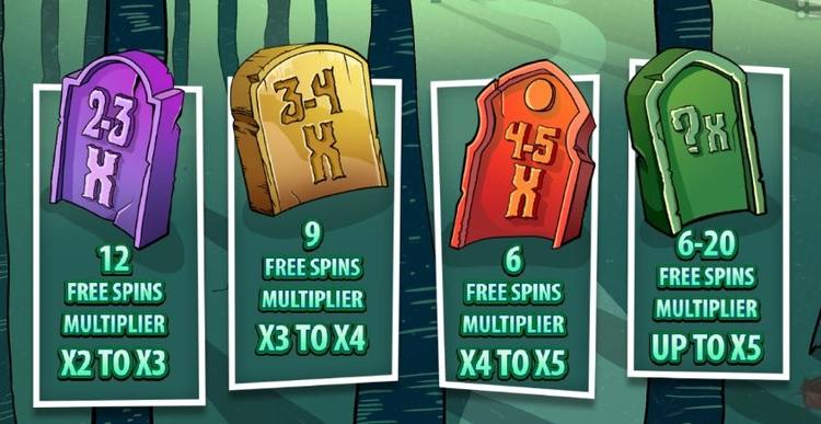 Cabin Crashers Freespins
